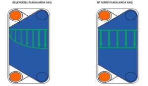 Optiwave Plate